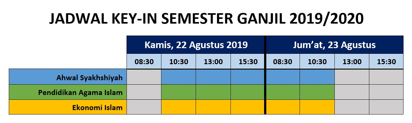 JADWAL KEY-IN RAS GANJIL 2019/2020